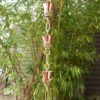 Yoyogi - Canalon decorativo